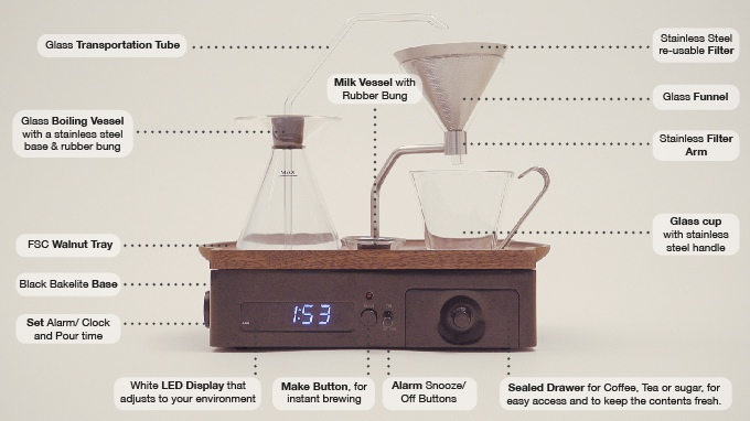 The Barisieur despertador cafe kickstarter loqueva