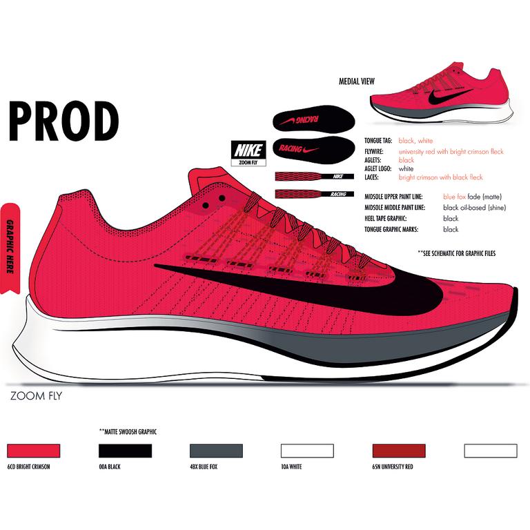 Nike zoomfly (1)