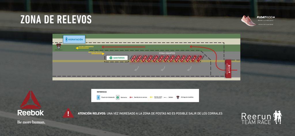 reebok segunda edicion reerun team race 20k buenos aires loqueva reebok 2018 argentina