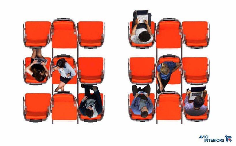 Avio interiors asientos aviones covid_19 loqueva (3)